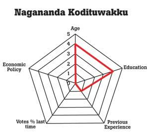 image 0418e6b1f6 in sri lankan news