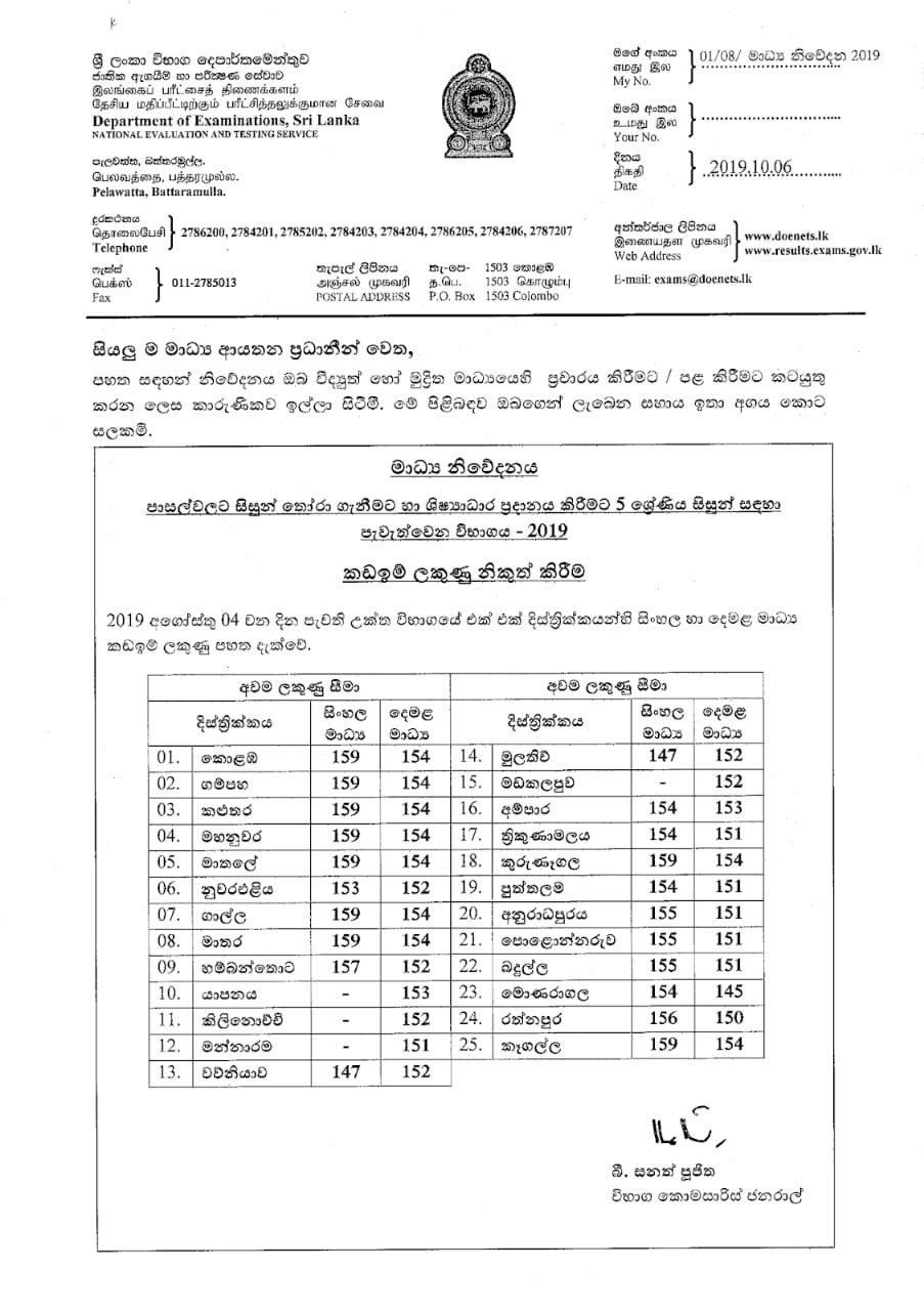 Grade 5 Scholarship School Cut Off Marks for Sinhala Tamil