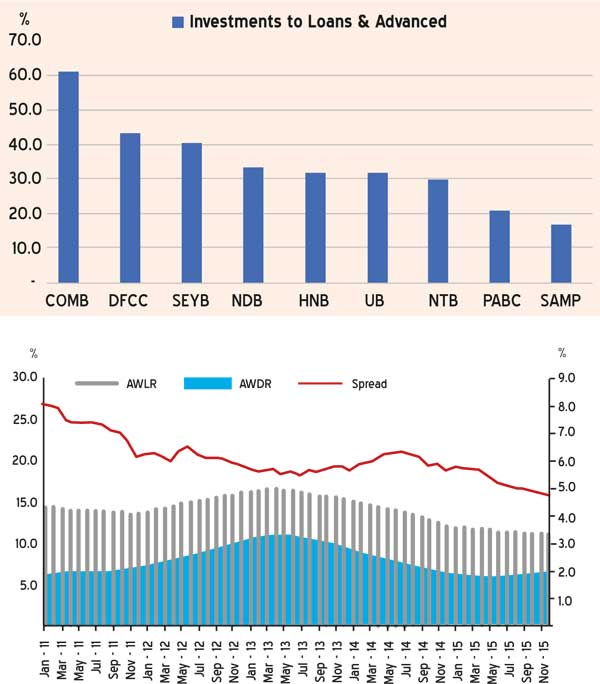 Cbsl forex rates