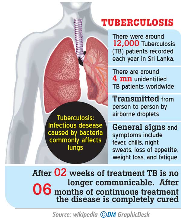 tuberculosis infectious disease and tb patients