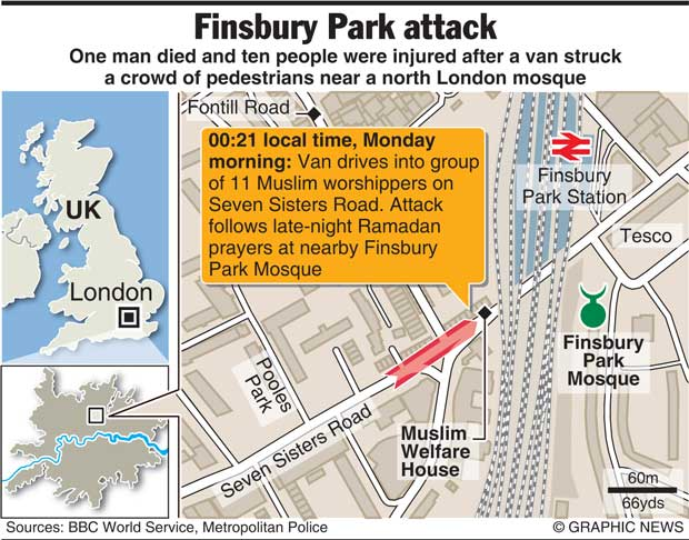 Tributes paid to victim of the Finsbury Park attack