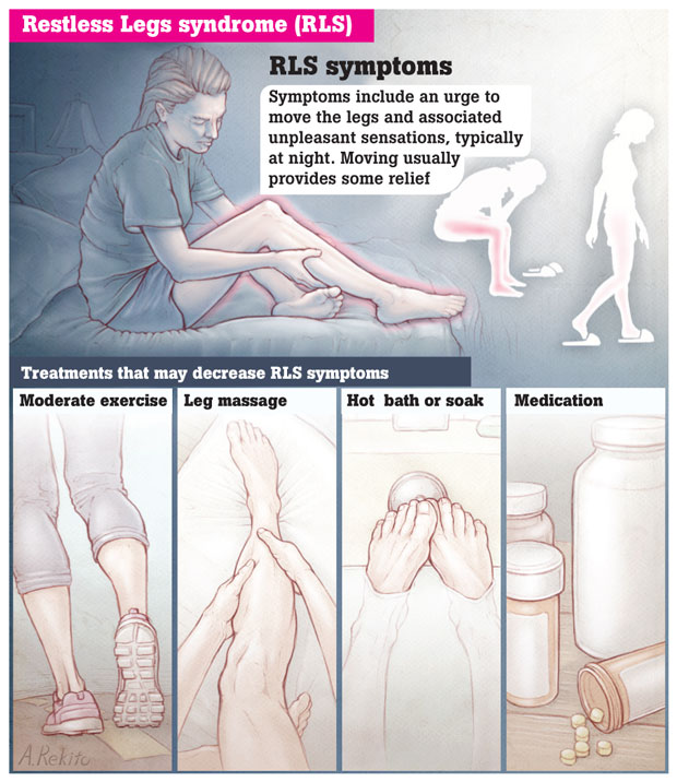 Can Viagra Cause Restless Leg Syndrome