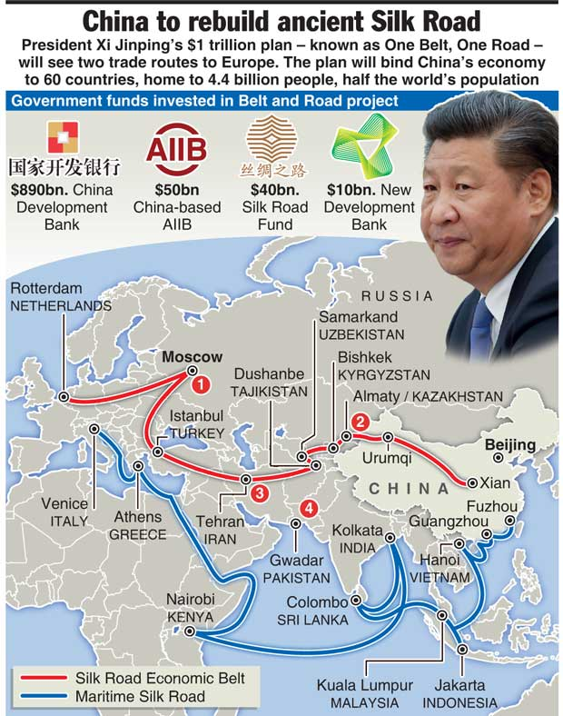 Hambantota can become Shanghai if security concerns are ...