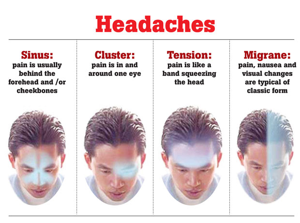 essays on the causes of headaches Middle ear infection (otitis media) - nhs choices home page.