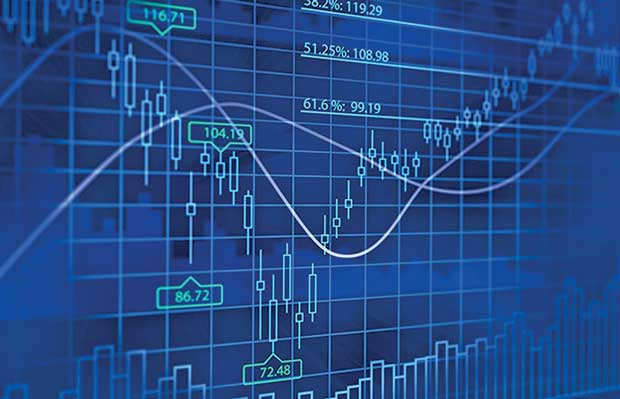 Basics Of Technical Analysis For Sound Investment Decisions  Daily