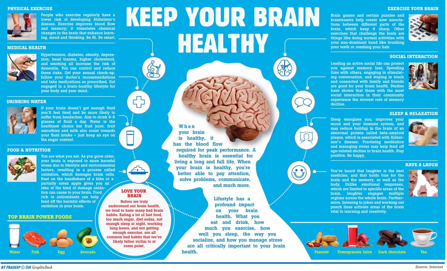 how to exercise your brain pdf