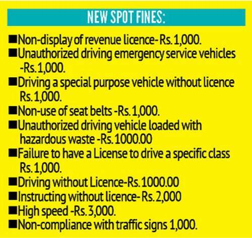 Daily Mirror - New traffic fines from Sunday, 10 more