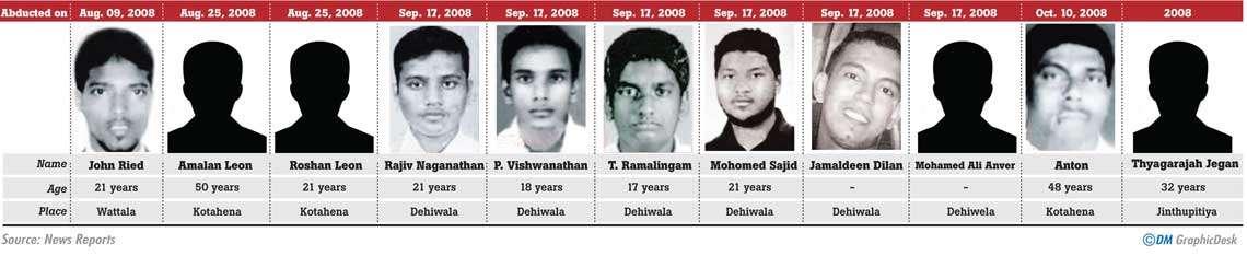 Image result for Sri lanka Navy kidnapped 11 children and killed